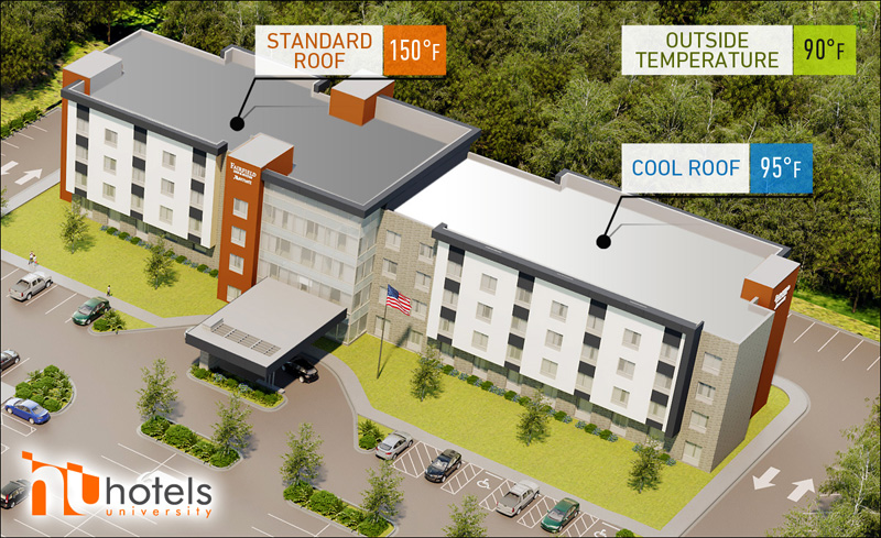 Cool Roofs Saving Hoteliers Energy Costs